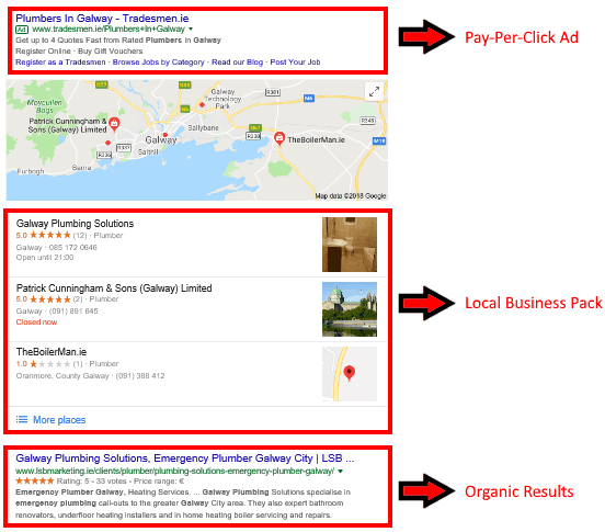local business search results Ireland